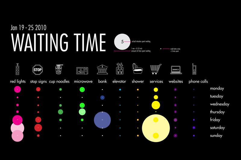 12 Unique Infographic Posters