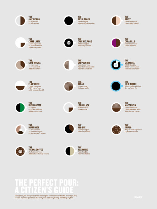 12 Unique Infographic Posters