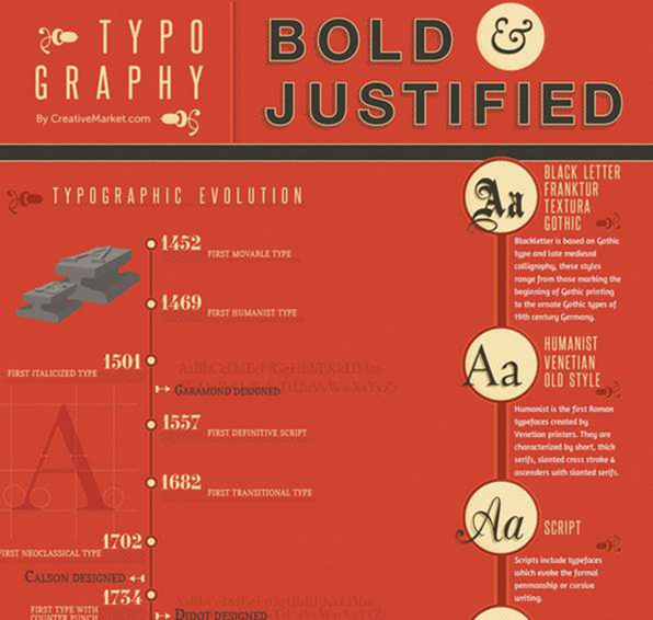 Web Blog Bold & Justified The Huge World of Typography [infographic] by COLOU_2013-09-13_11-14-43-Optimized