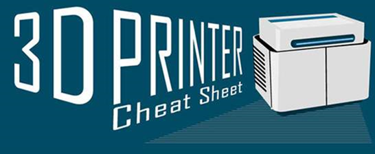 3D Printer Cheat Sheet – INFOGRAPHIC ENGINEERING.com - Google Chrome_2013-10-28_10-15-13-Optimized
