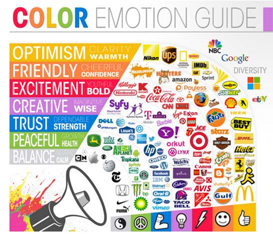 What is the best color for sticker marketing
