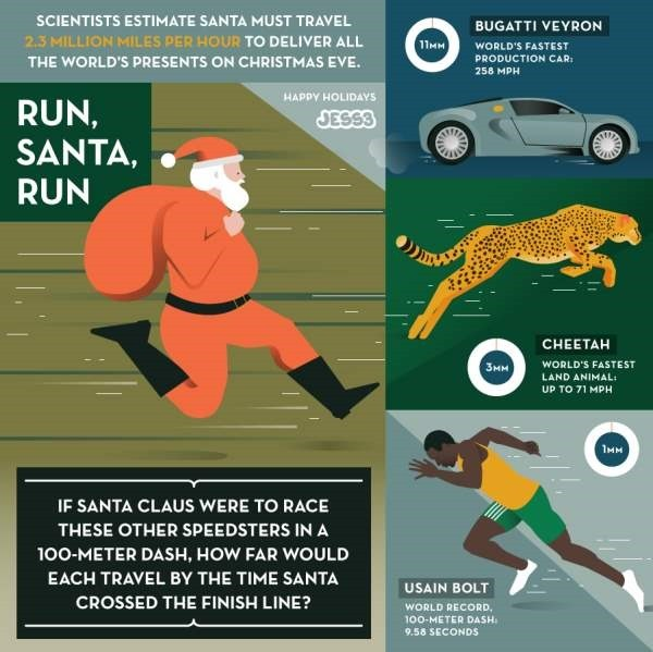 How-Fast-Is-Santa-Graphic-JESS3