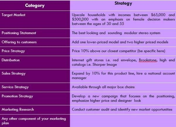 Resources For Building Your Marketing Plan - Small business marketing plan template