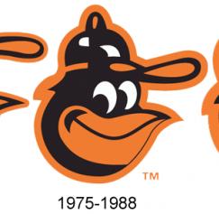 Sports Logo Evolution