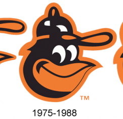 Sports Logo Evolution