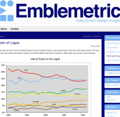 Emblemetric: A Powerful Research Tool for Graphic Designers