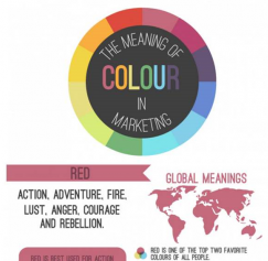 What Are The Best Colors for Postcard Marketing?