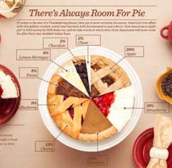 25 Fun Thanksgiving Designs