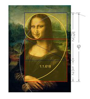 Does the golden ratio apply to graphic design for Golden ratio artwork